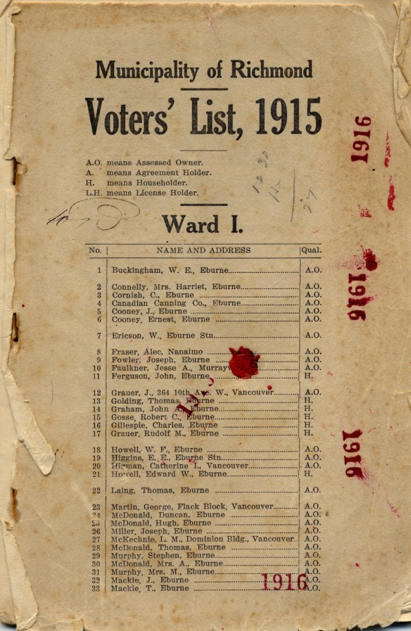 Voters List 1915 Front Cover