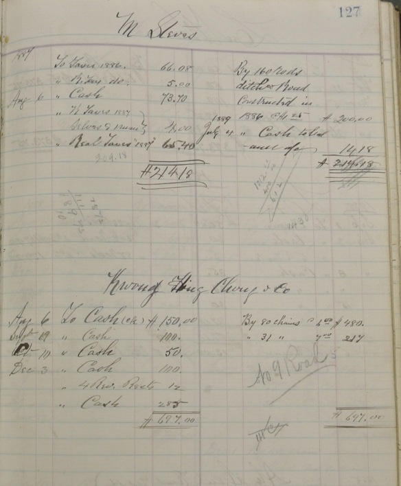 Page from municipal Tax Ledger, 1887. City of Richmond Archives Tax Ledgers